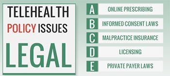 policy issues in telehealth essay